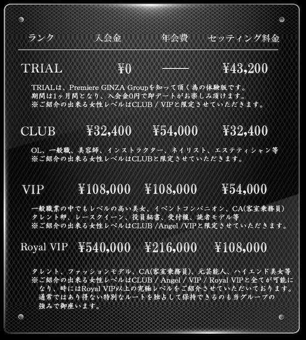 プレミア名古屋グループの料金表