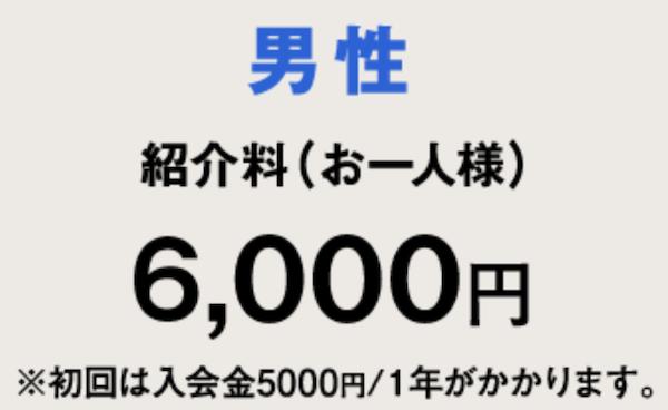 通信Bankの料金表