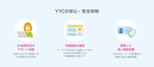 YYCの安全対策